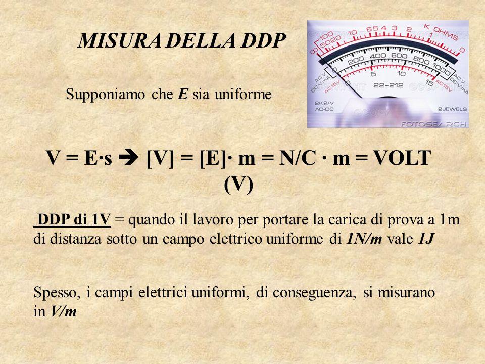 V = E·s  [V] = [E]· m = N/C · m = VOLT (V)